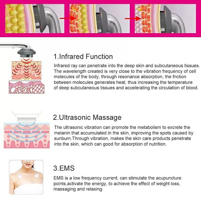 Ultrasonic Cellulite Remover Reviews